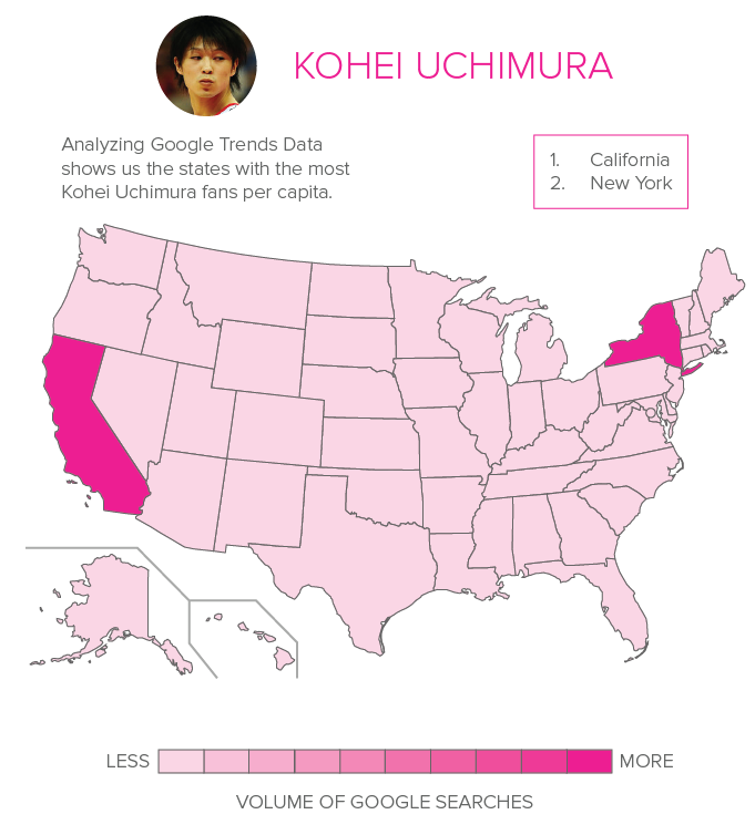 The states with the most Kohei Uchimura fans per capita.