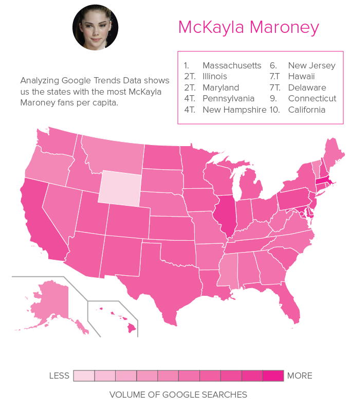 The states with the most McKayla Maroney fans per capita.