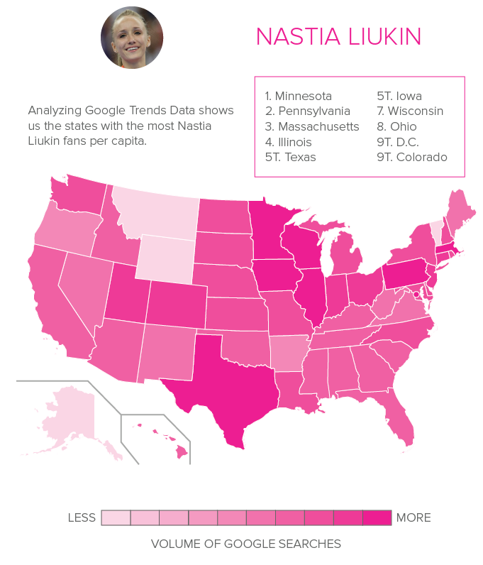 The states with the most Nastia Liukin fans per capita.