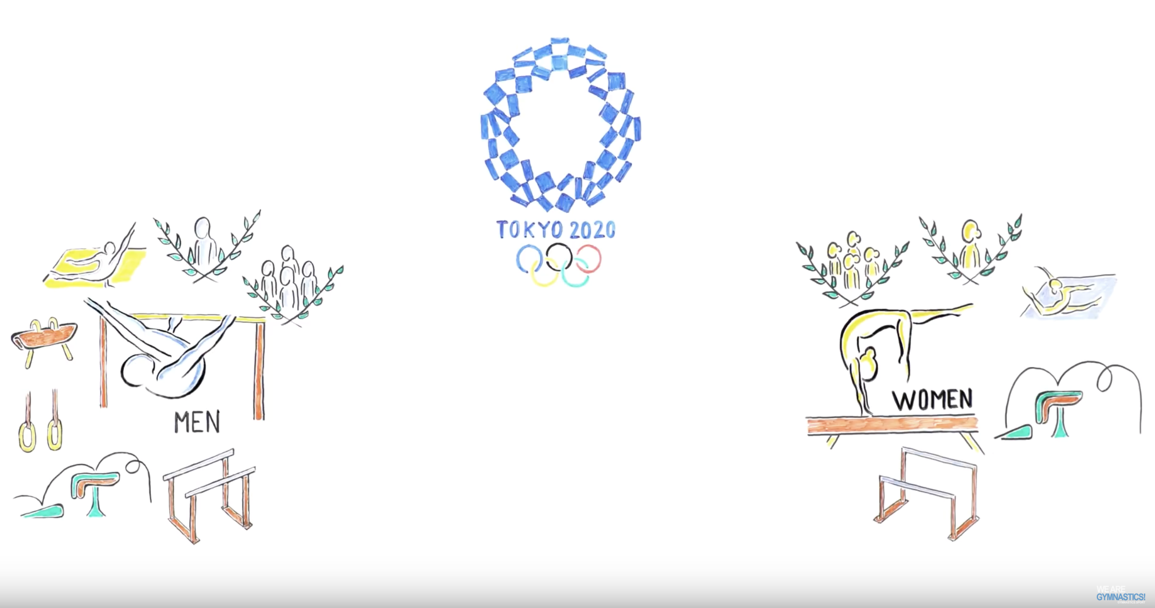 Tokyo Olympic Gymnastics Qualifying Process Explained