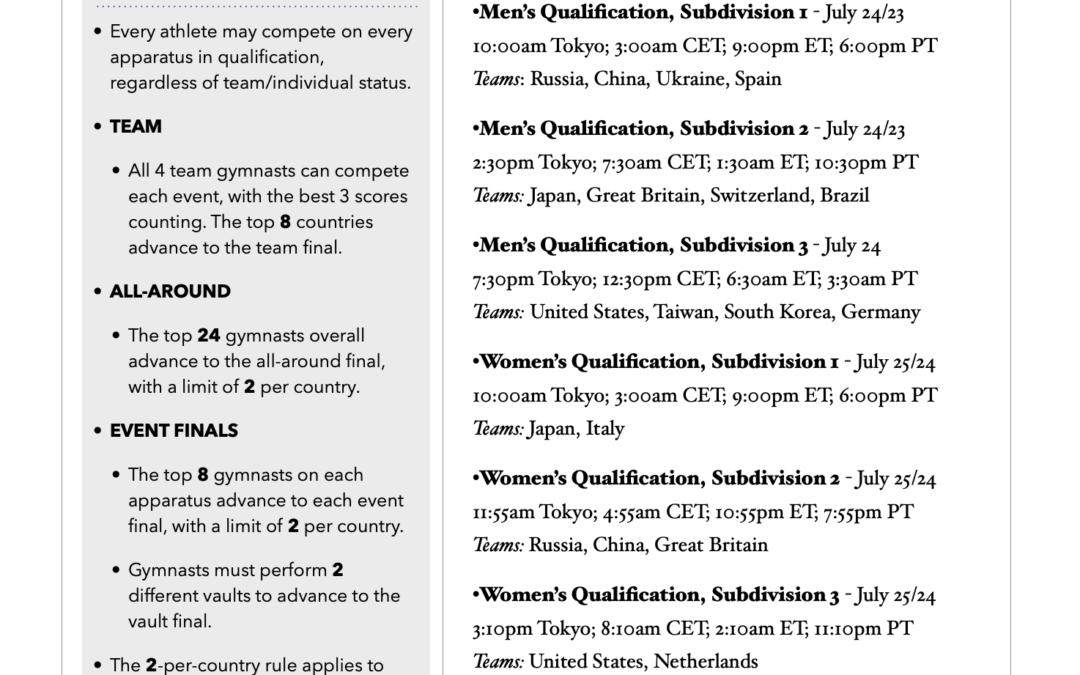 2020 Tokyo Olympics – Format, Schedule, Procedures
